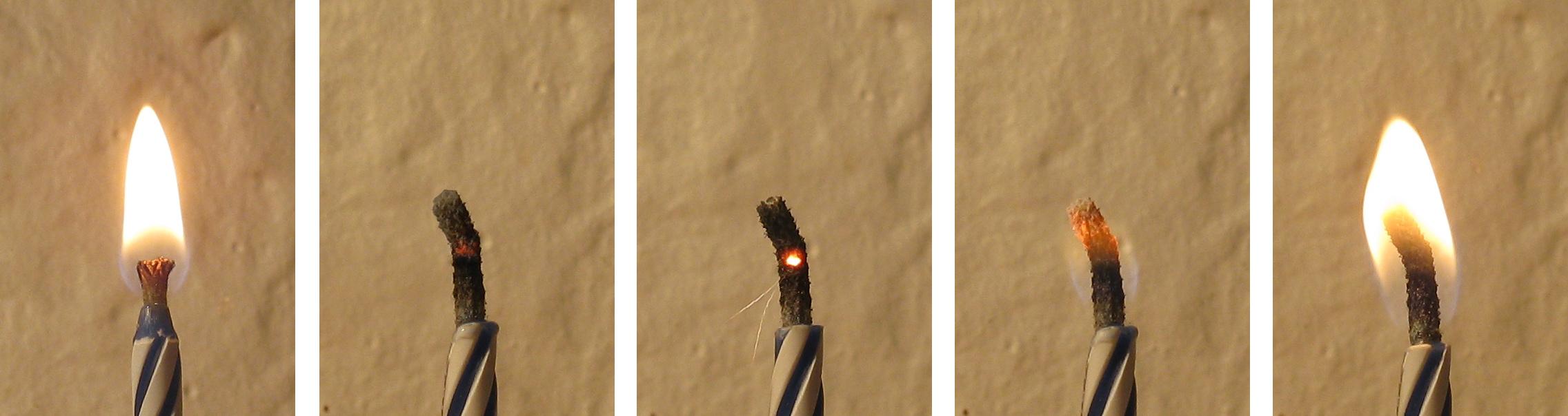 Pourquoi les bougies magiques se rallument elles - Comment personnaliser une bougie ...